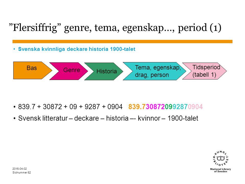Flersiffrig genre, tema, egenskap…, period (1)