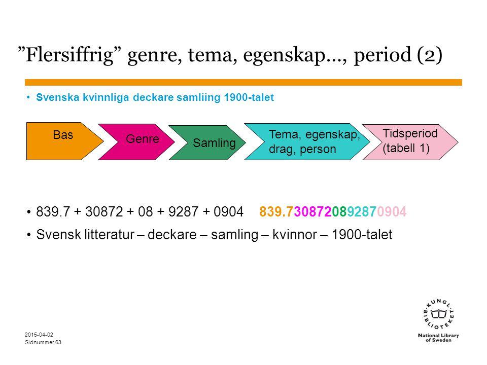 Flersiffrig genre, tema, egenskap…, period (2)