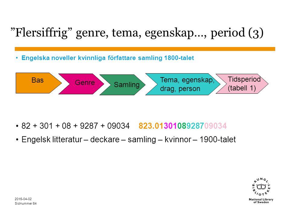 Flersiffrig genre, tema, egenskap…, period (3)
