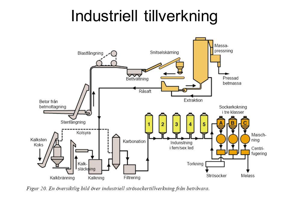 Industriell tillverkning