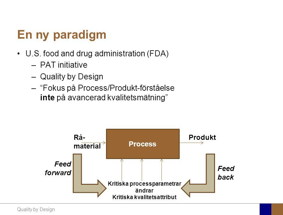 Kritiska processparametrar Kritiska kvalitetsattribut