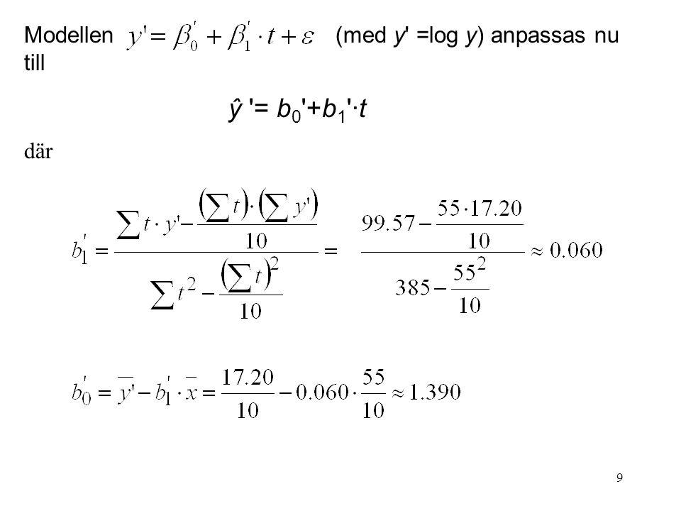 Modellen (med y =log y) anpassas nu till