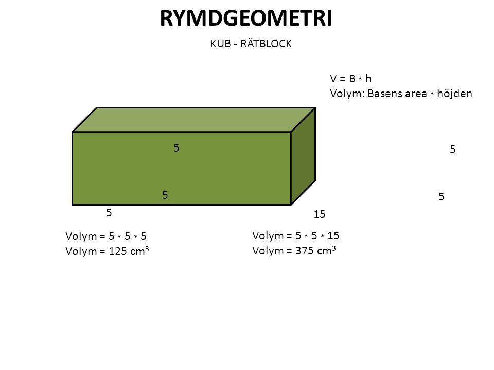 RYMDGEOMETRI KUB - RÄTBLOCK V = B * h Volym: Basens area * höjden 5 5
