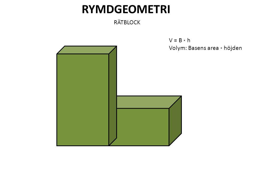 RYMDGEOMETRI RÄTBLOCK V = B * h Volym: Basens area * höjden