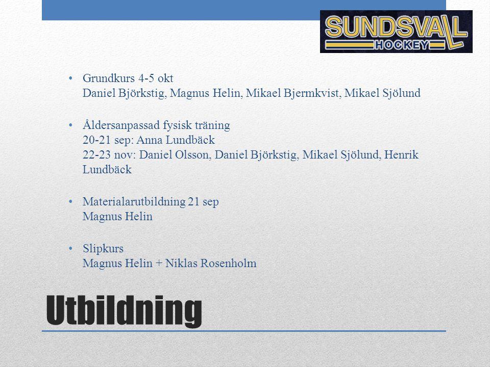 Grundkurs 4-5 okt Daniel Björkstig, Magnus Helin, Mikael Bjermkvist, Mikael Sjölund