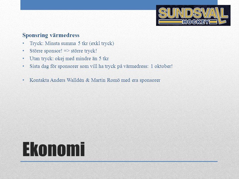 Ekonomi Sponsring värmedress Tryck: Minsta summa 5 tkr (exkl tryck)