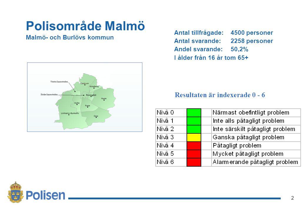Polisområde Malmö Malmö- och Burlövs kommun