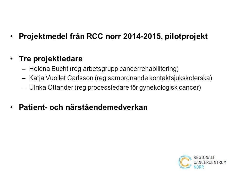 Projektmedel från RCC norr 2014-2015, pilotprojekt Tre projektledare