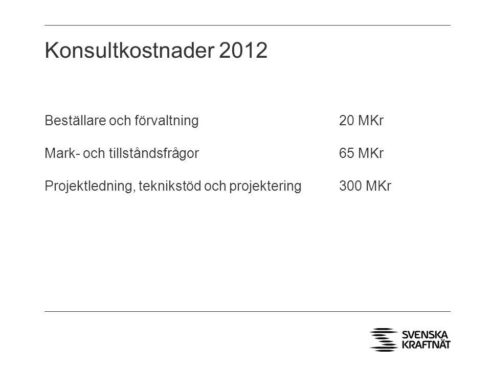 Konsultkostnader 2012 Beställare och förvaltning 20 MKr