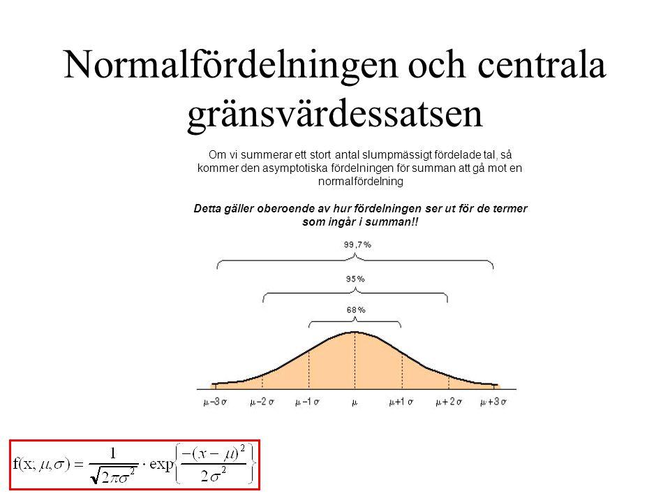 Normalfördelningen och centrala gränsvärdessatsen