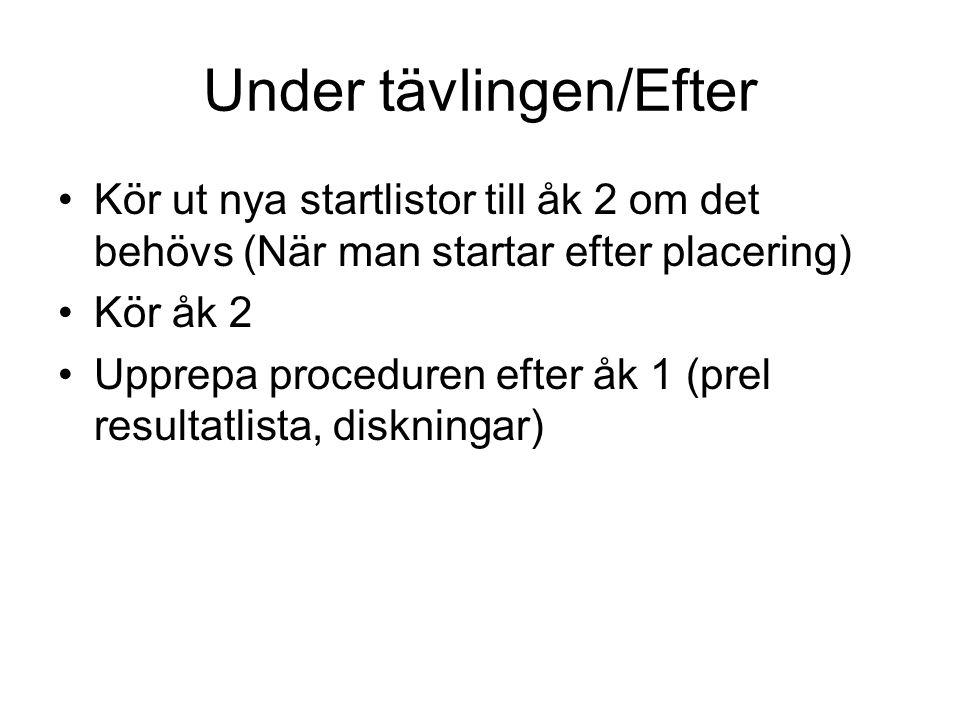 Under tävlingen/Efter