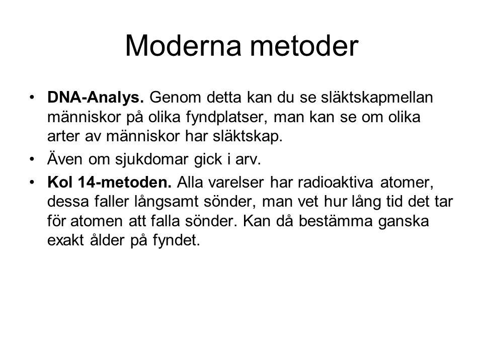 Moderna metoder