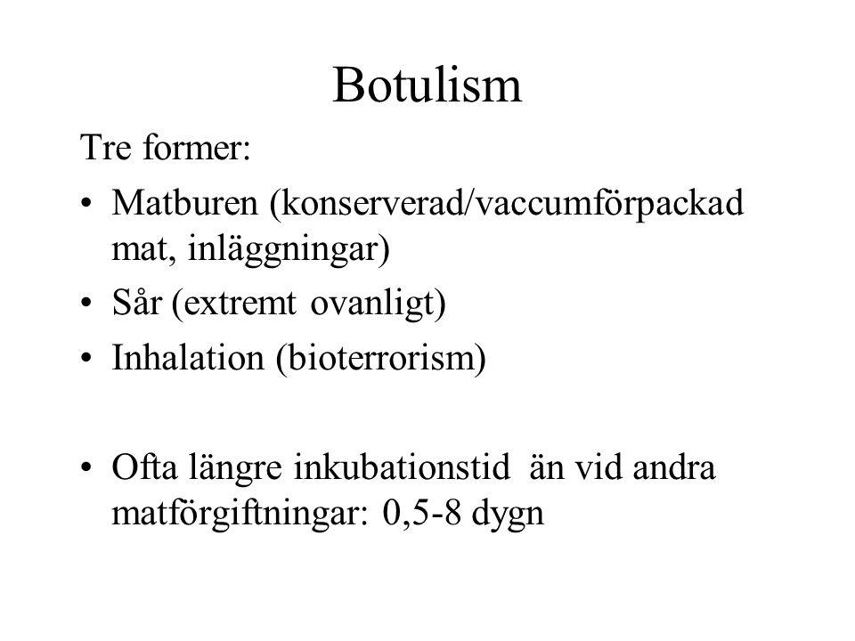 Botulism Tre former: Matburen (konserverad/vaccumförpackad mat, inläggningar) Sår (extremt ovanligt)