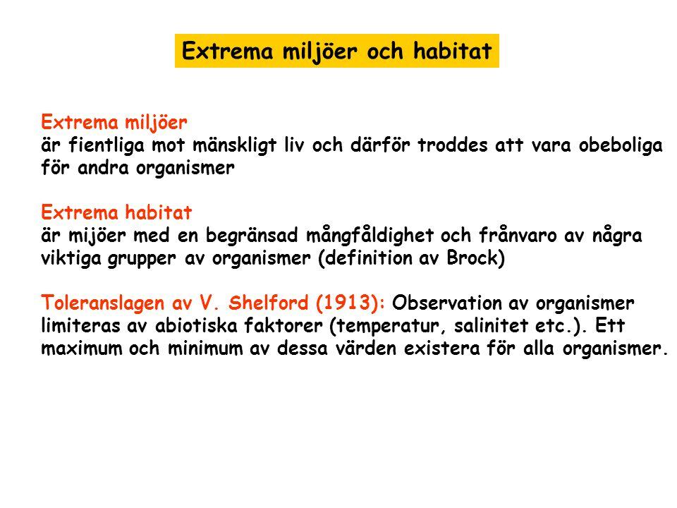 Extrema miljöer och habitat