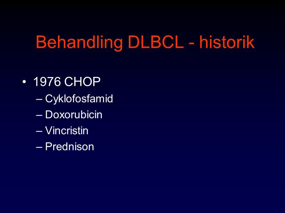 Behandling DLBCL - historik