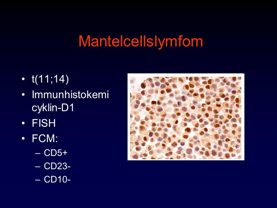 Mantelcellslymfom t(11;14) Immunhistokemi cyklin-D1 FISH FCM: CD5+