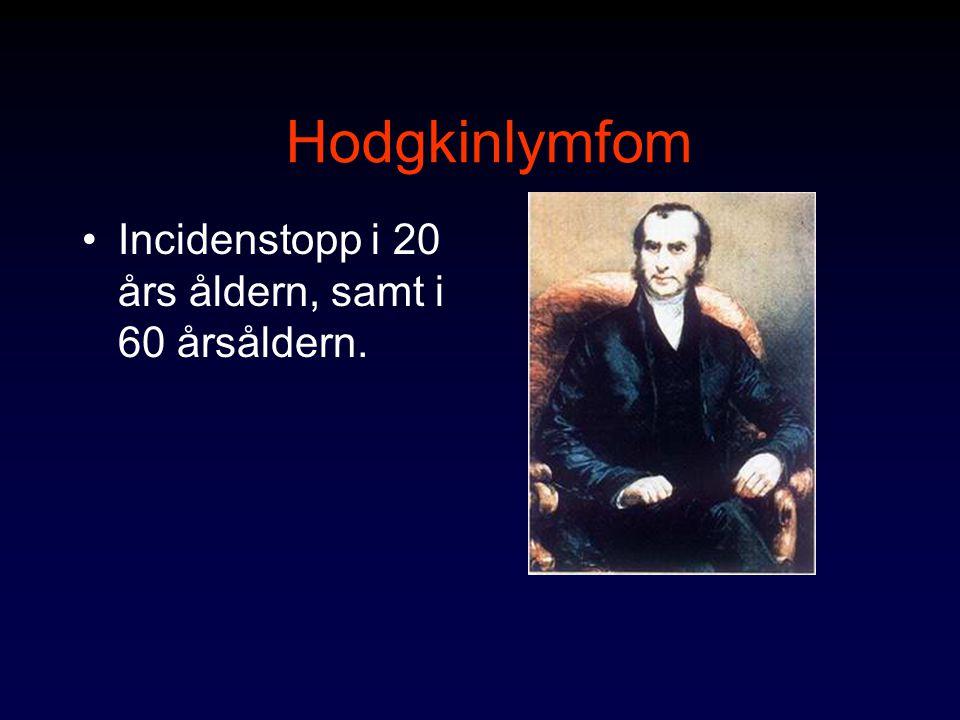 Hodgkinlymfom Incidenstopp i 20 års åldern, samt i 60 årsåldern.