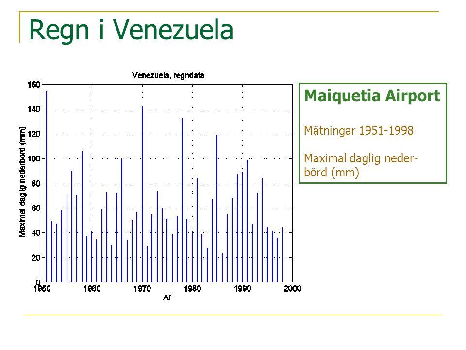 Regn i Venezuela Maiquetia Airport Mätningar 1951-1998