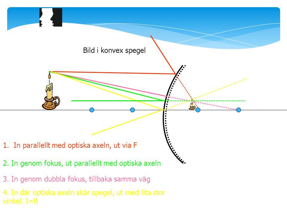 Bild i konvex spegel In parallellt med optiska axeln, ut via F. 2. In genom fokus, ut parallellt med optiska axeln.
