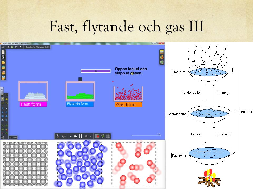 Fast, flytande och gas III