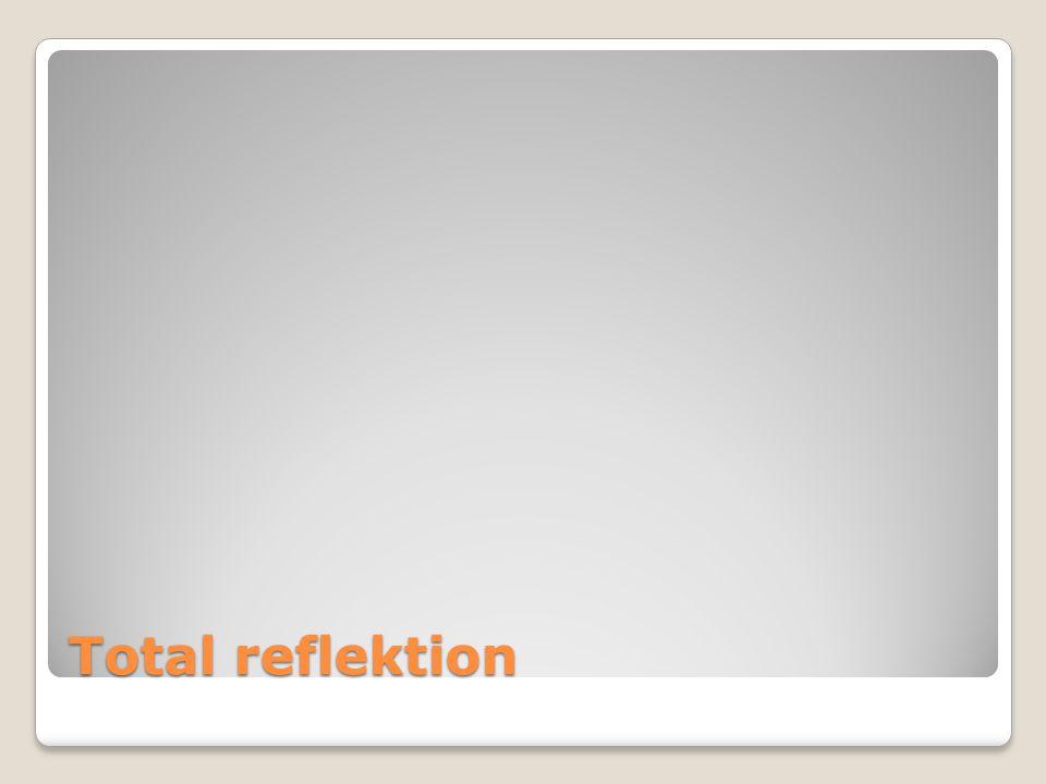 Total reflektion