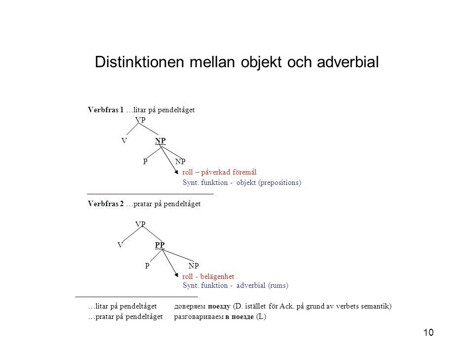 Distinktionen mellan objekt och adverbial
