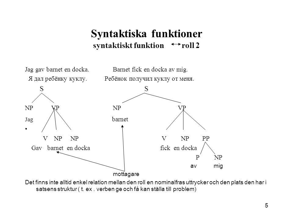 Syntaktiska funktioner syntaktiskt funktion roll 2