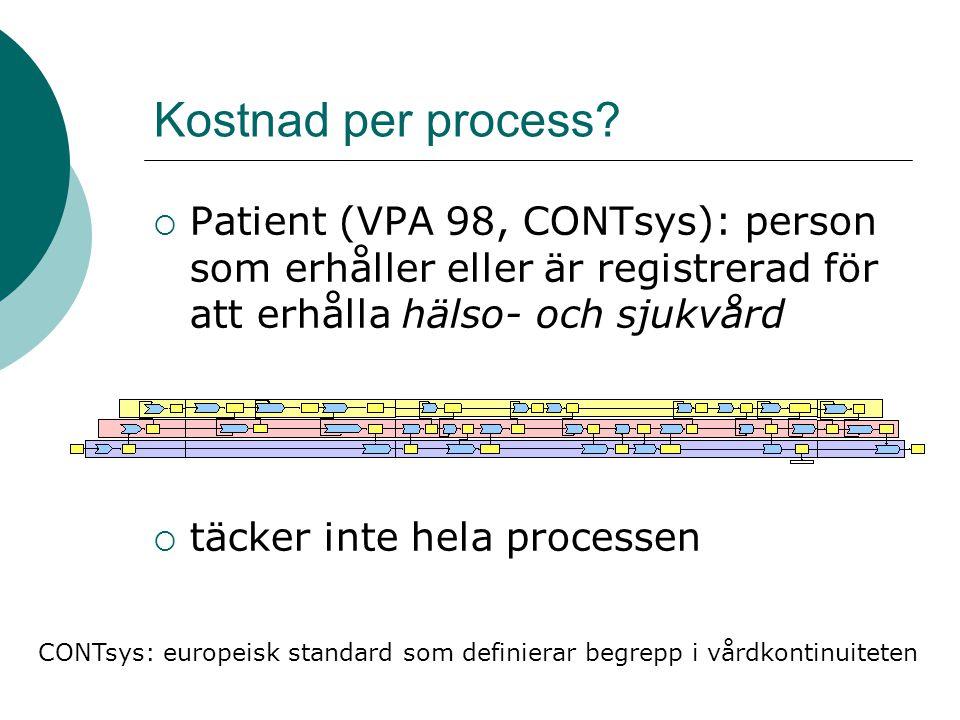Kostnad per process Patient (VPA 98, CONTsys): person som erhåller eller är registrerad för att erhålla hälso- och sjukvård.