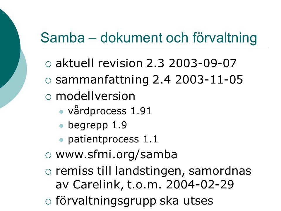 Samba – dokument och förvaltning