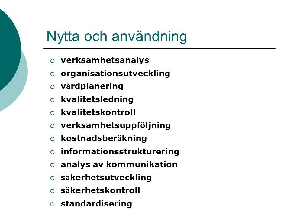 Nytta och användning verksamhetsanalys organisationsutveckling