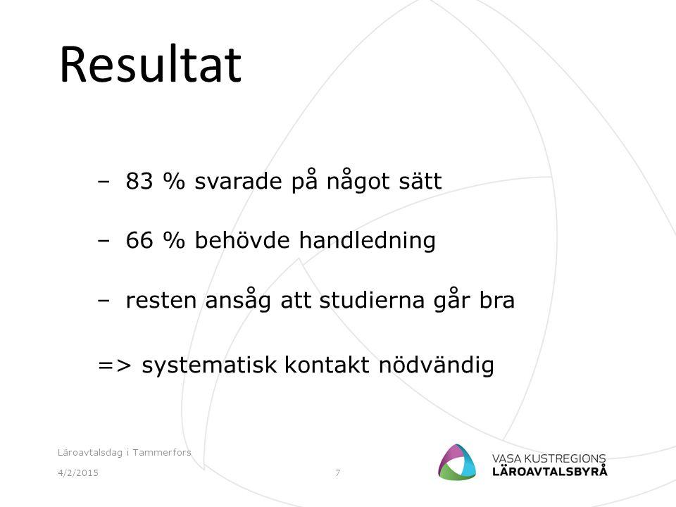 Resultat 83 % svarade på något sätt 66 % behövde handledning