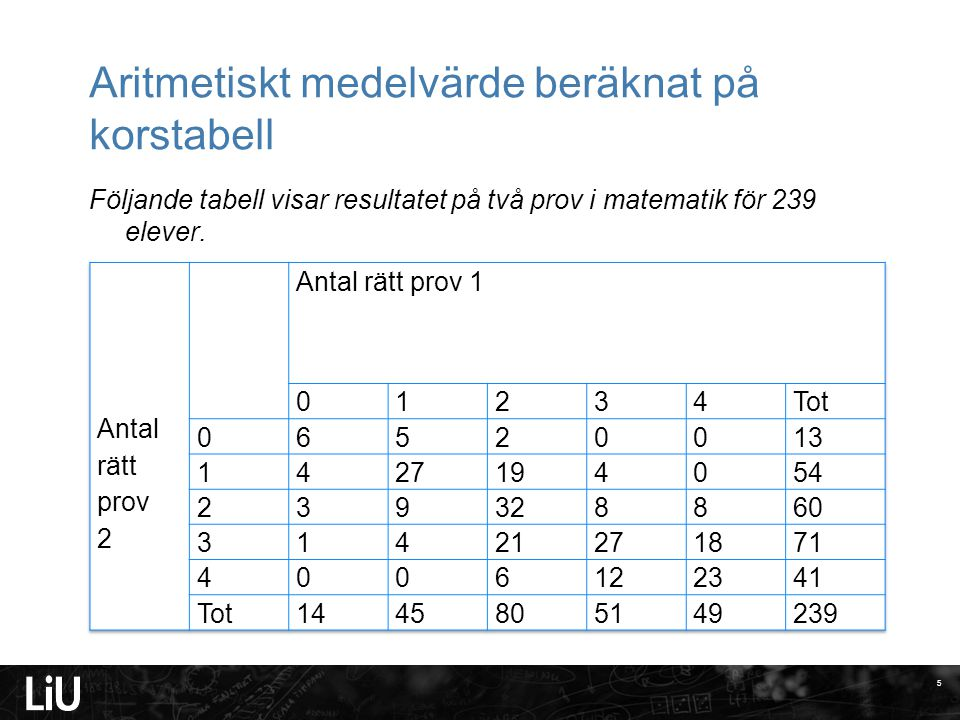 Aritmetiskt medelvärde beräknat på korstabell