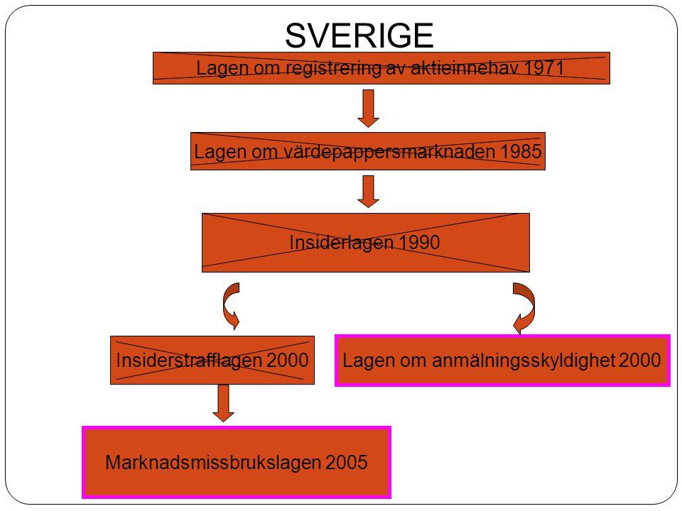 SVERIGE Lagen om registrering av aktieinnehav 1971