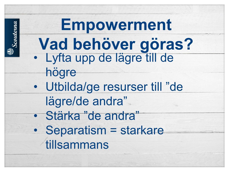 Empowerment Vad behöver göras