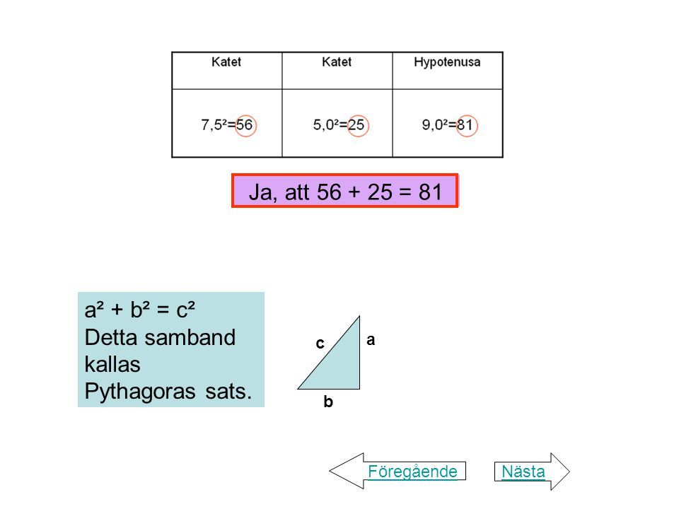 Detta samband kallas Pythagoras sats.
