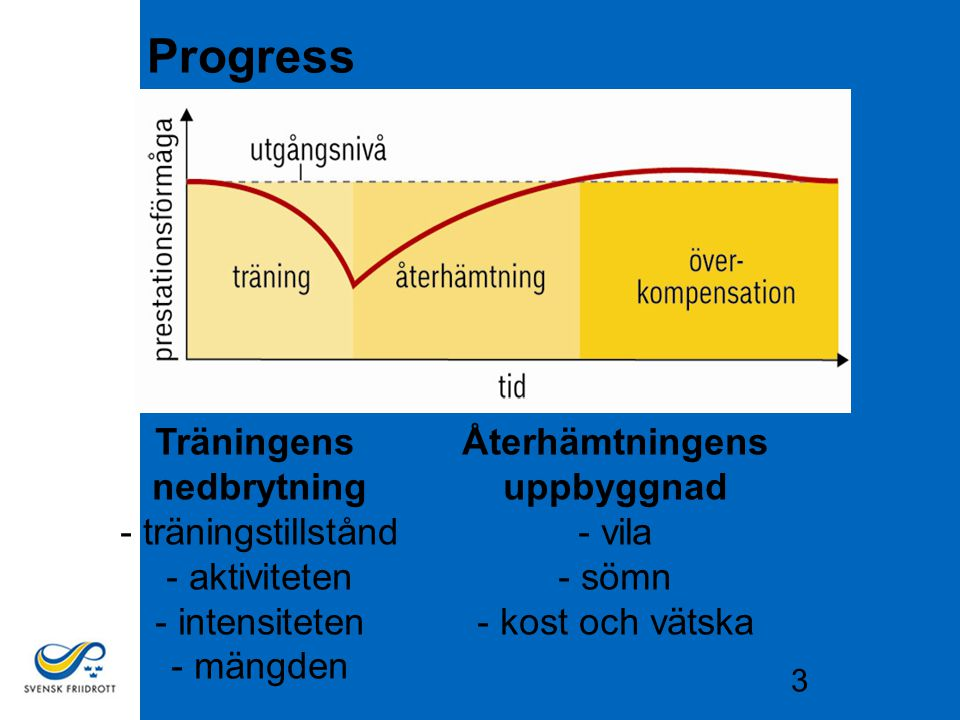 GTU nivå 2. Träningslära, teori
