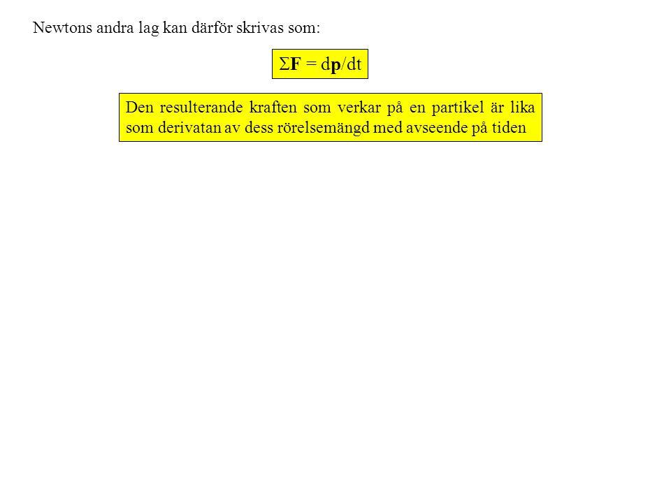 SF = dp/dt Newtons andra lag kan därför skrivas som: