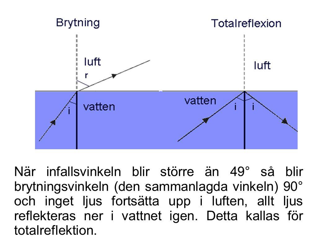 När infallsvinkeln blir större än 49° så blir brytningsvinkeln (den sammanlagda vinkeln) 90° och inget ljus fortsätta upp i luften, allt ljus reflekteras ner i vattnet igen. Detta kallas för totalreflektion.