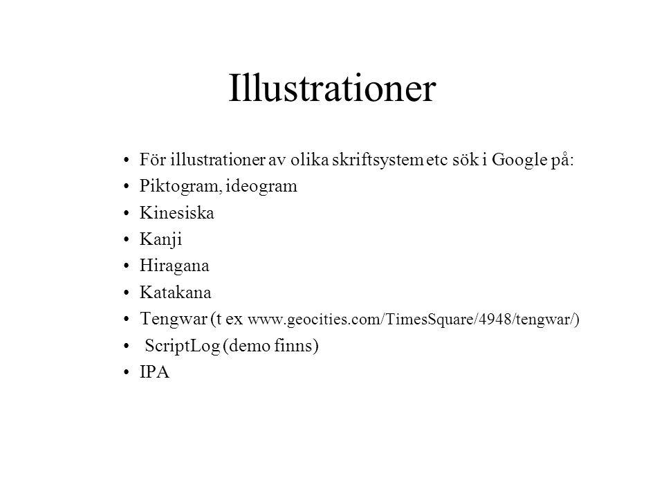 Illustrationer För illustrationer av olika skriftsystem etc sök i Google på: Piktogram, ideogram. Kinesiska.