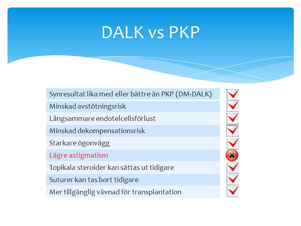 DALK vs PKP Synresultat lika med eller bättre än PKP (DM-DALK)