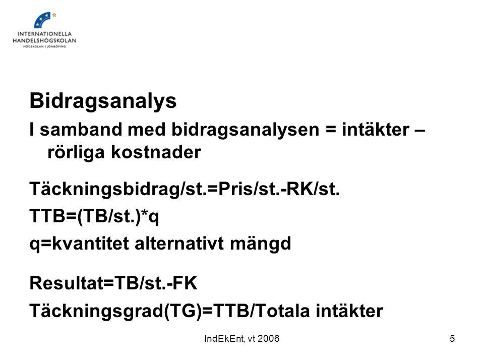 Bidragsanalys I samband med bidragsanalysen = intäkter – rörliga kostnader. Täckningsbidrag/st.=Pris/st.-RK/st.