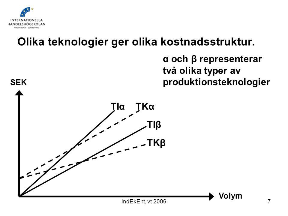 Olika teknologier ger olika kostnadsstruktur.
