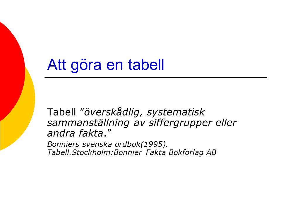 Att göra en tabell Tabell överskådlig, systematisk sammanställning av siffergrupper eller andra fakta.