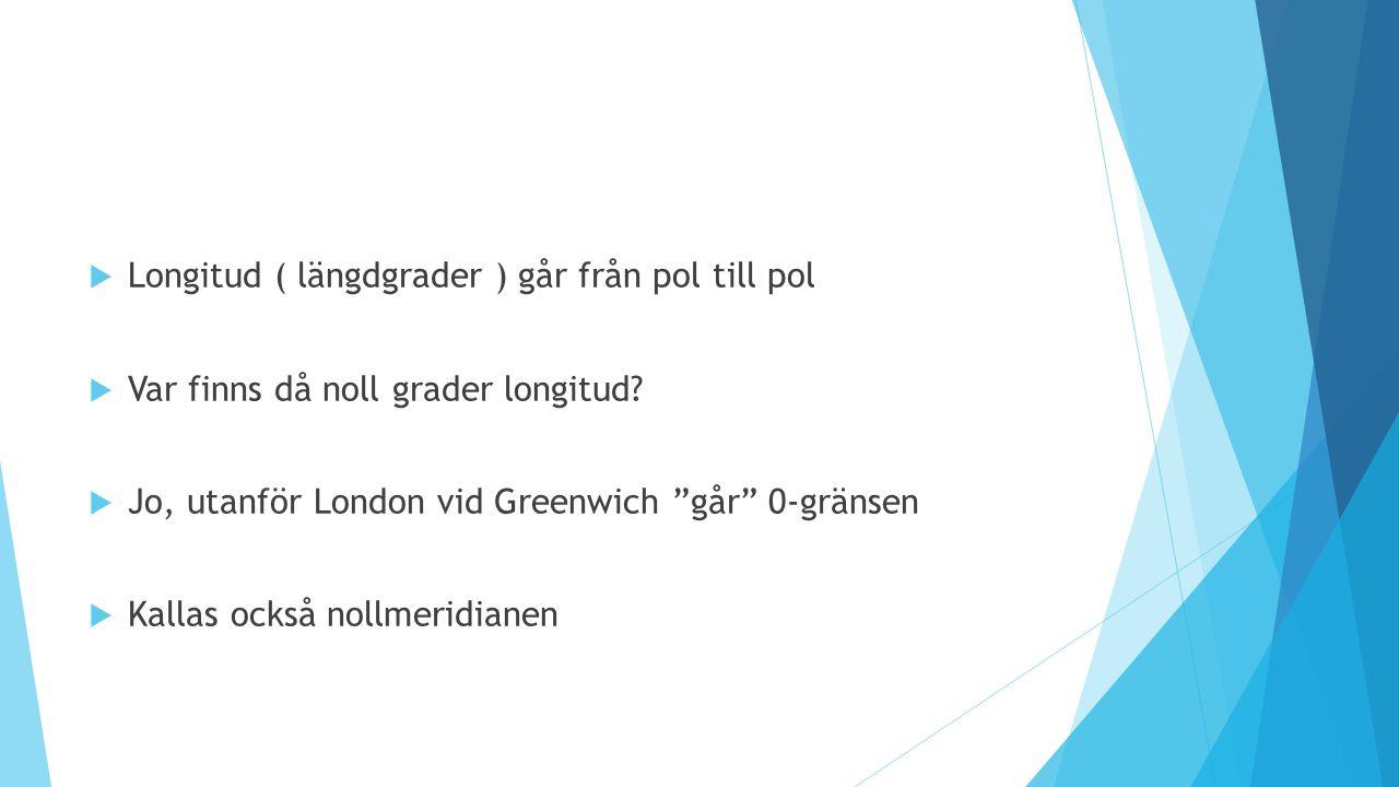Longitud ( längdgrader ) går från pol till pol