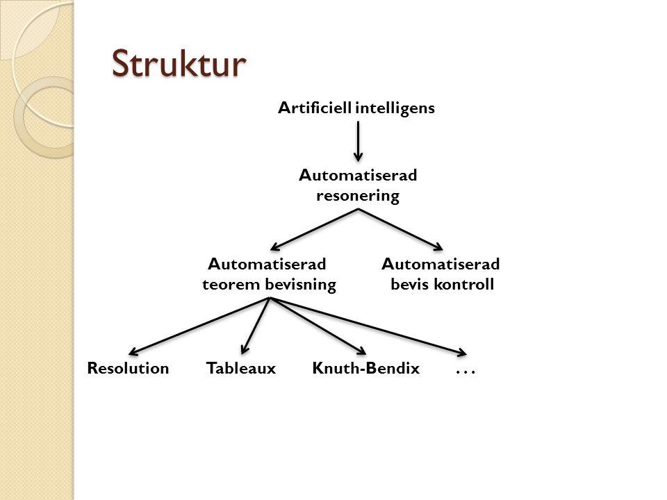 Struktur Artificiell intelligens Automatiserad resonering