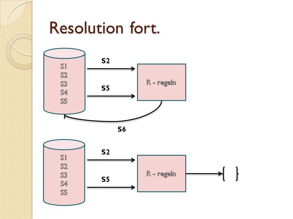 Resolution fort. S1 S2 S3 S4 R - regeln S5 S6 S1 S2 S2 S3 S4