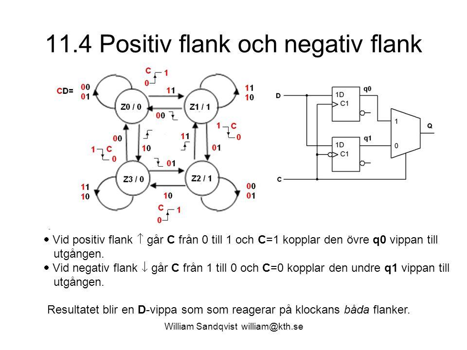 11.4 Positiv flank och negativ flank