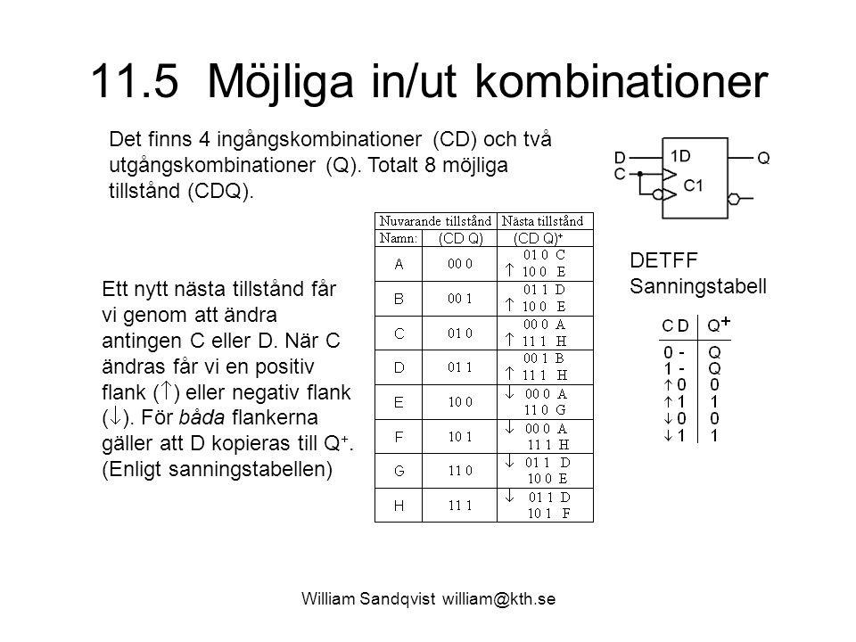 11.5 Möjliga in/ut kombinationer