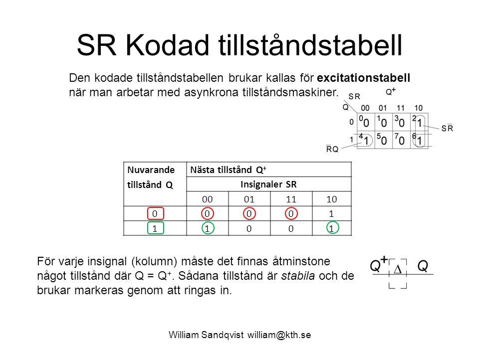 SR Kodad tillståndstabell
