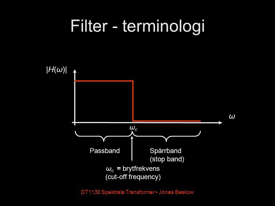 Filter - terminologi |H(ω)| ω ωc Passband Spärrband (stop band)